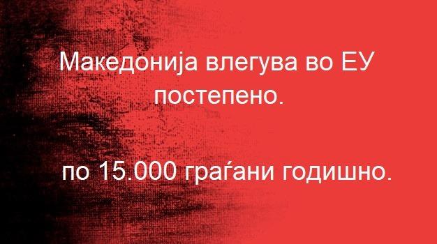 ЕВРОИНТЕГРАТИВЕН ПАТ: Македонија влегува во ЕУ, но постепено по 15.000 души годишно