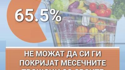 """АНКЕТА: 33,5 отсто од Македонците велат дека живееле подобро пред 5 години, а 23,7 отсто сега, откако дојде """"живот за сите"""""""