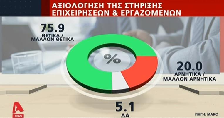 ИСТРАЖУВАЊЕ ВО ГРЦИЈА: Над 90 отсто од Грците за Велигден нема да одат в црква и ќе останат дома