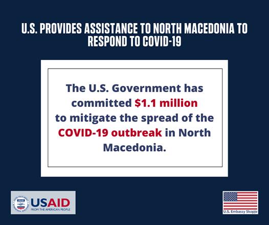 САД и донираа 1,1 милион долари на Македонија