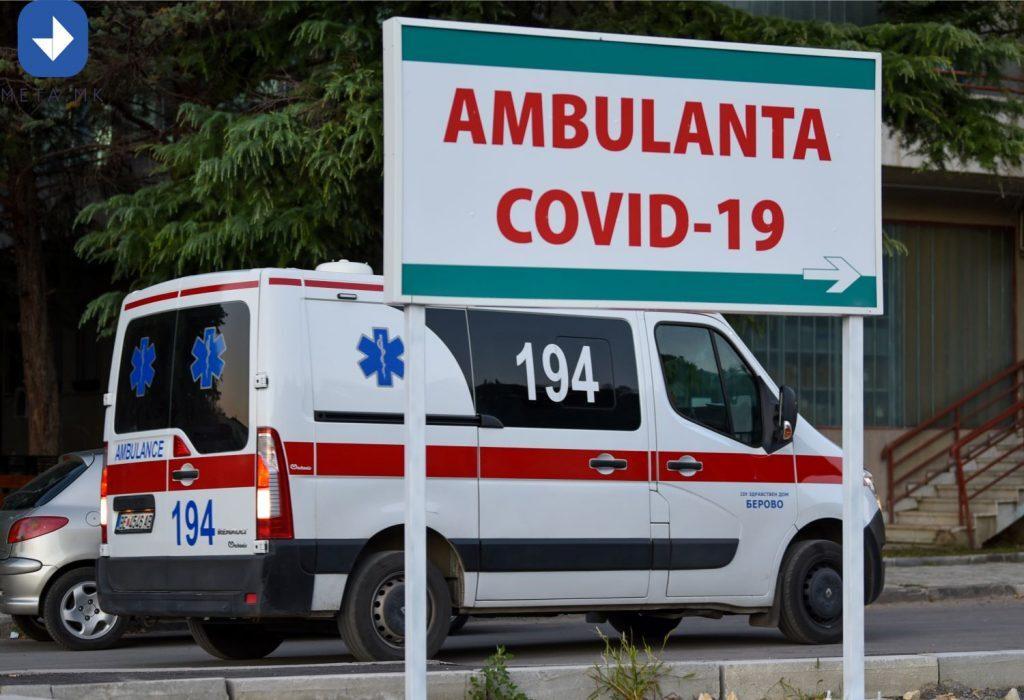 Нема починати од Ковид 19 во последните 24 часа, 8 позитивни од 3 068 тестови